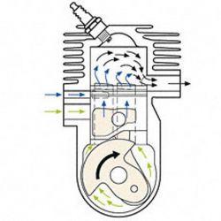 Комби система STIHL KM 56 RC-E - 6